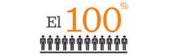 el100