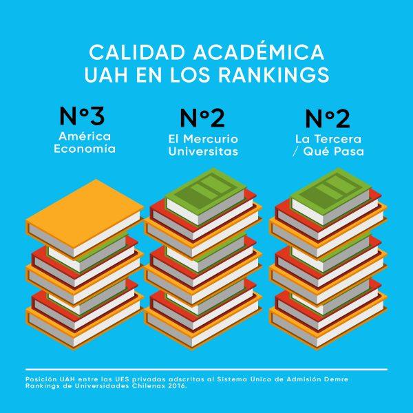 3-rankings