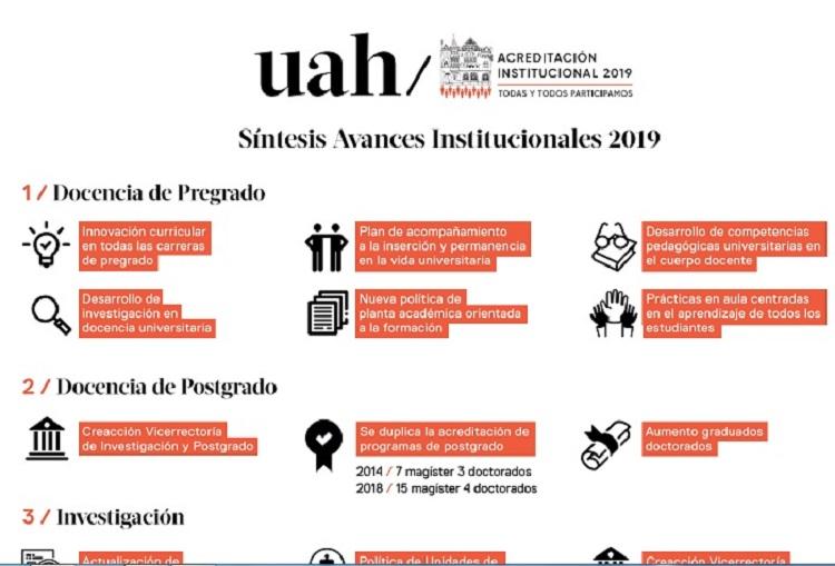 Uah Calendario Academico.Ceremonia Inicio Ano Academico Pace Uah 2019 Dio La Bienvenida A Sus