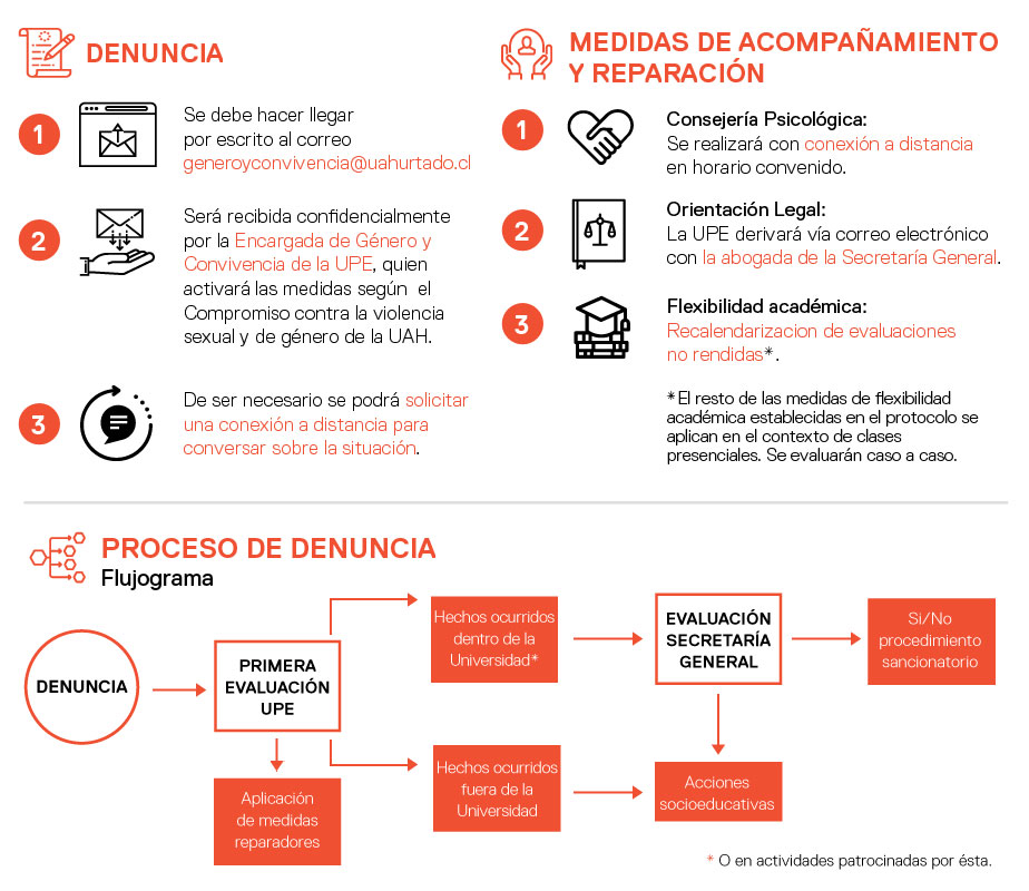 Agenda de Genero 8M
