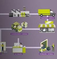 Lanzamiento Manual para promover el enfoque de género en la cadena de suministro / Plataforma UAH TV Digital